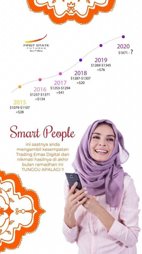 Peluang Transaksi Emas Online Saat Ramadhan