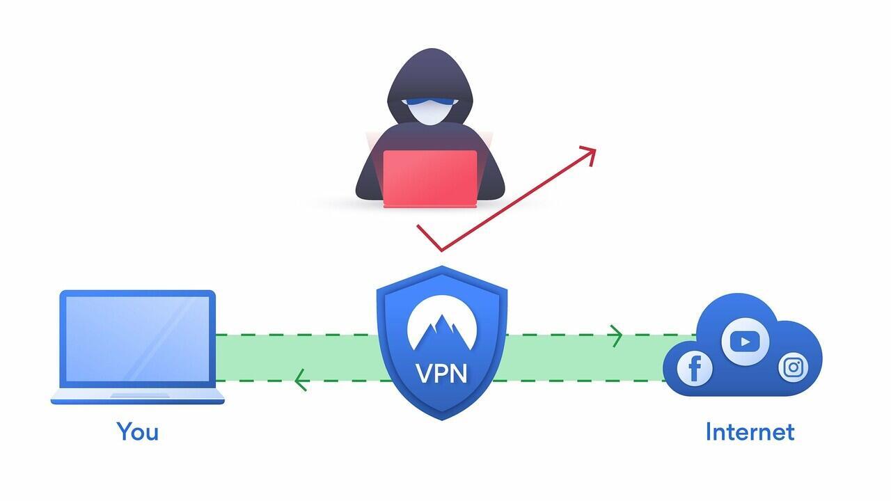 VPN Android Terbaik Yang Sangat Privasi Terbaru 2020