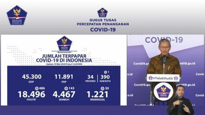 BREAKING NEWS Update Corona Indonesia