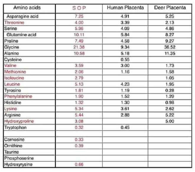 🔴 SOP100+ by AFC Life Science. | Solusi Kesehatan Anda | 100% Made in Japan