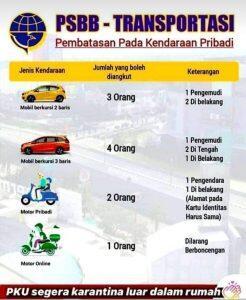 5 Fakta Habib Umar Assegaf Yang Mengamuk Kepada Petugas PSBB Surabaya