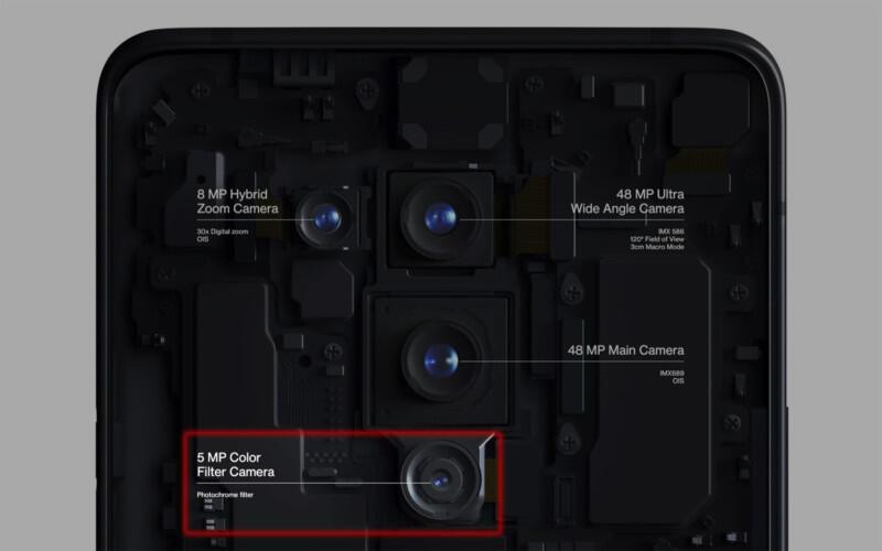 Smartphone ini punya Kamera Tembus Pandang, Plastik hingga Baju bisa di Tembus