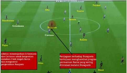 Mengkaji Tentang Holding Midfielder, Sederhana Namun Tidak Mudah
