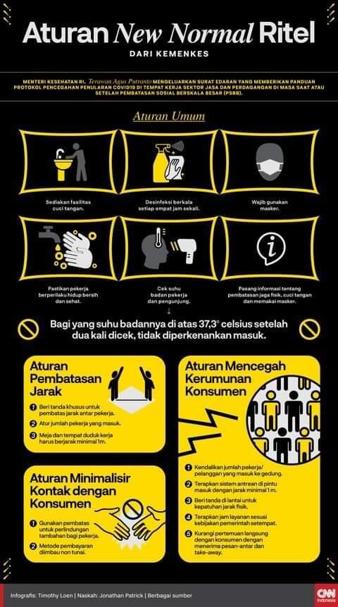Aturan New Normal Rilis! Sanggupkah Rakyat Taat Aturan?