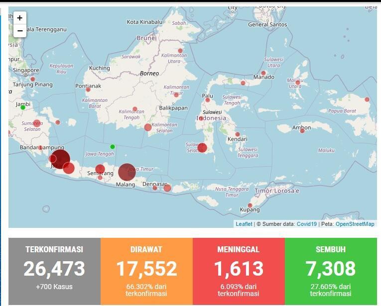 Mayoritas Warga Tak Puas Pada Jokowi Dalam Tangani Corona Menurut Survei, Alasannya?