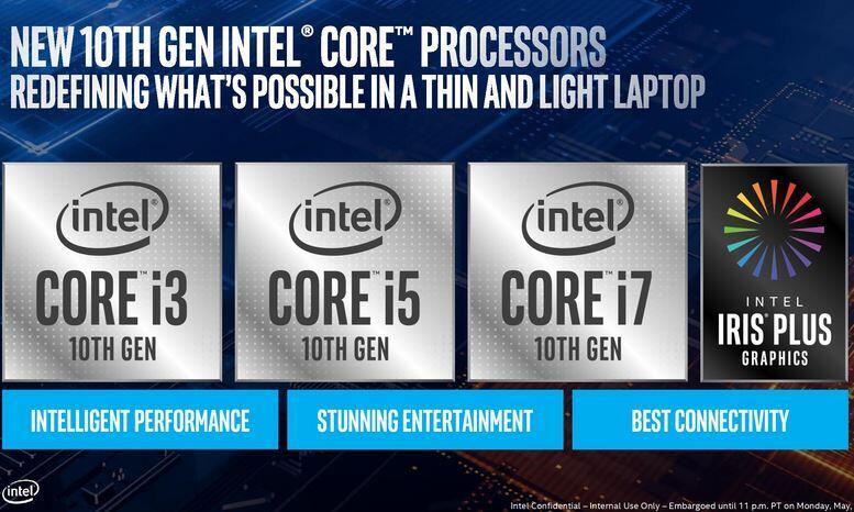 Tingkatkan Performa Komputasi, 5 Laptop ini Gunakan Prosesor Intel Core Gen - 10