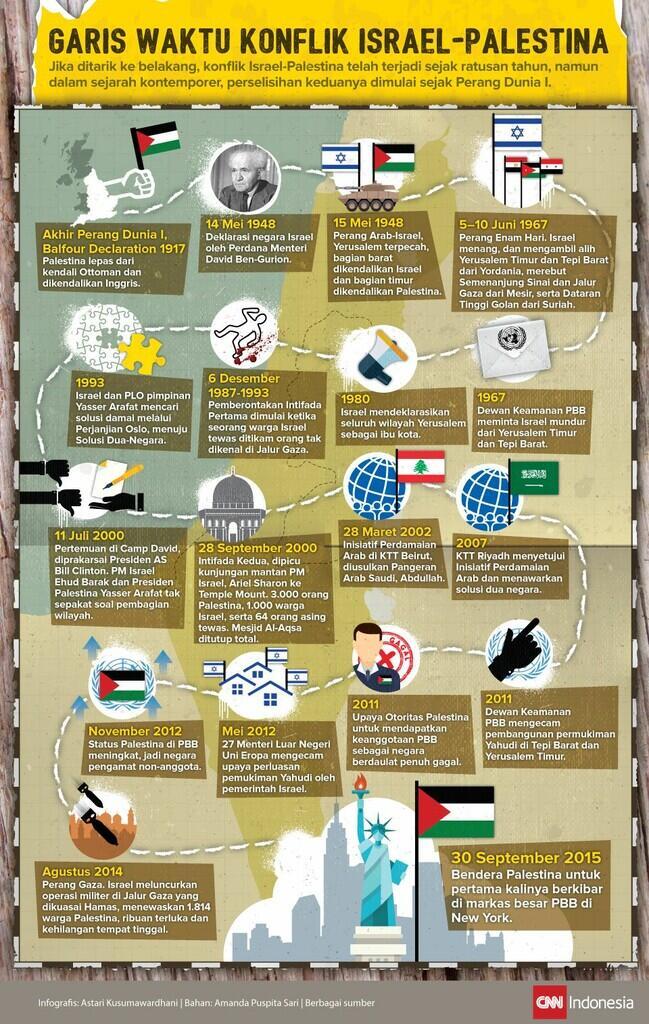 RIBUAN WARGA ISRAEL DEMO RENCANA PENCAPLOKAN TEPI BARAT ,PALESTINA