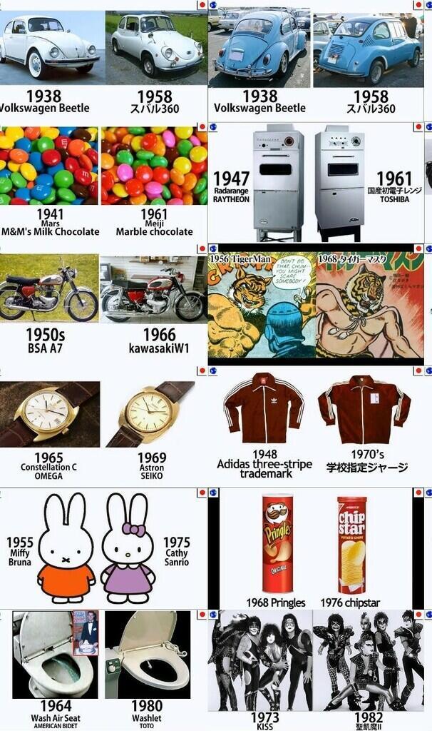 Negara Copy-Paste terbaik bukan Cina, tapi Jepang? Gini gan ceritanya.