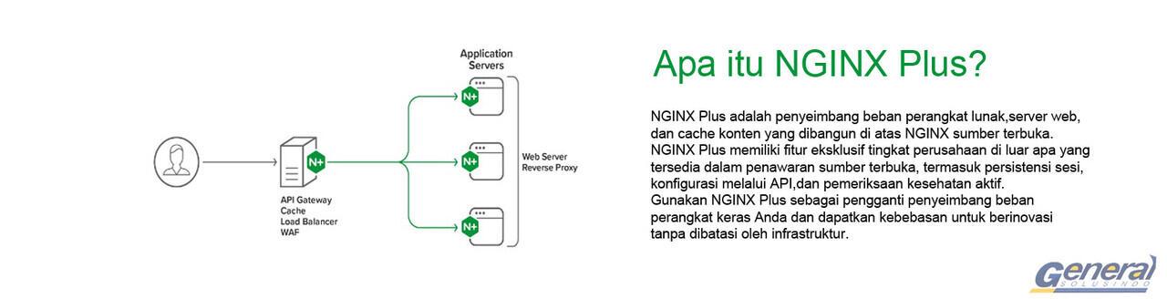 Load Balance Kominfo Terbaik dari NGINX Plus - General Solusindo