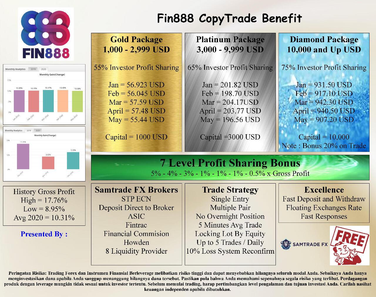 Trading Forex menjadi sangat mudah bersama kami