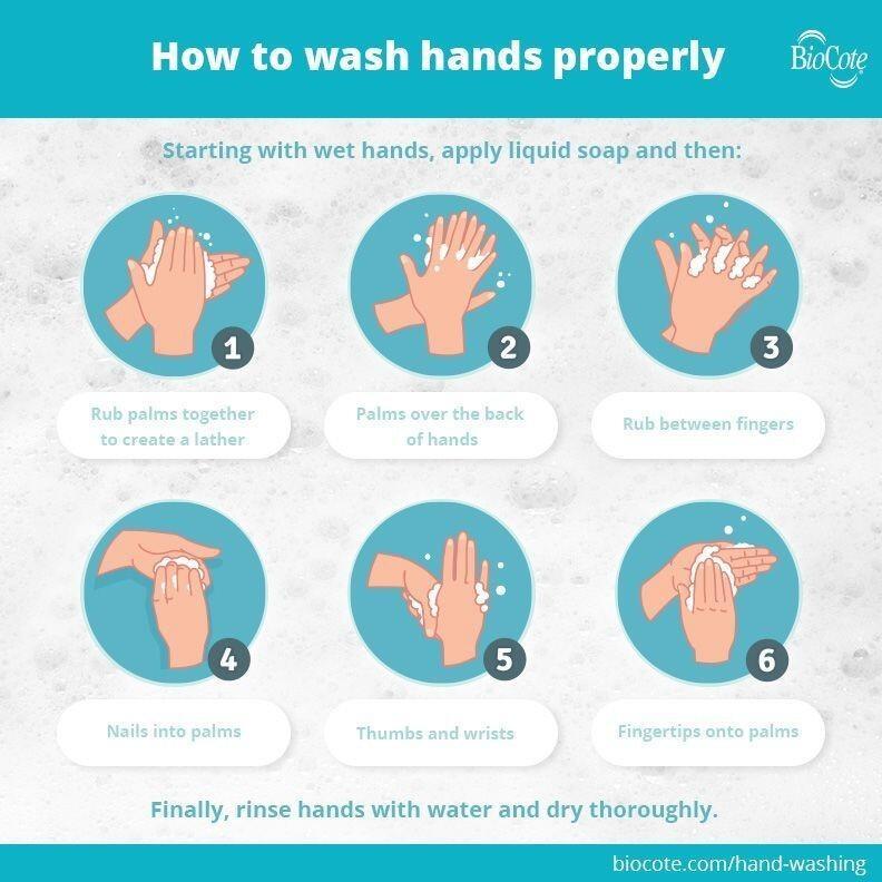 Ternyata Ini Dia Cara Mencuci Tangan Yang Benar Untuk Menghindari Virus Corona
