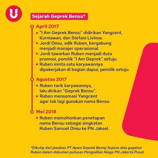 Ruben Onsu Tempatkan Karyawan untuk Dapatkan Resep Makanan Ayam Geprek Benny Sujono