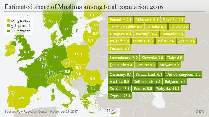 Kilas Balik Perkembangan Islam Di Eropa