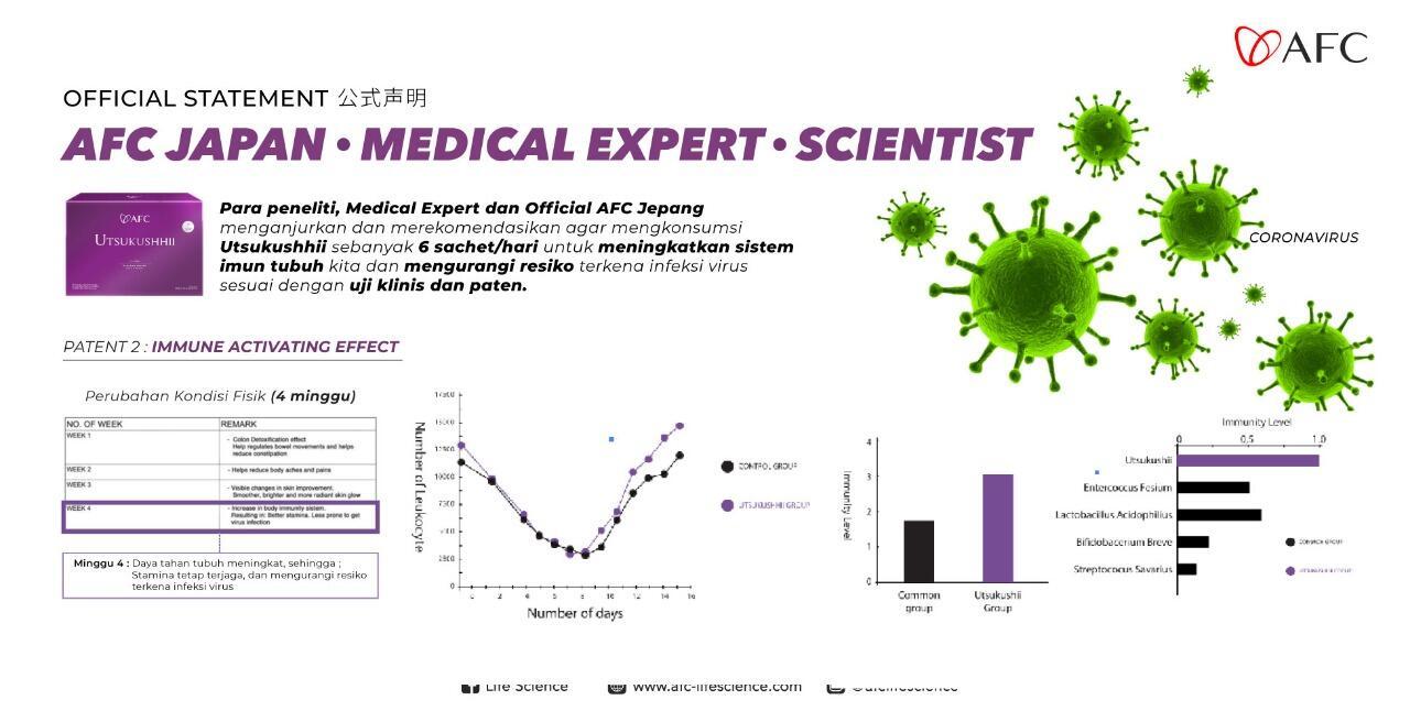 🔴 STEMCELL SOP 100+ Salmon Ovary Peptide, Obat Covid-19 Corona Virus Order