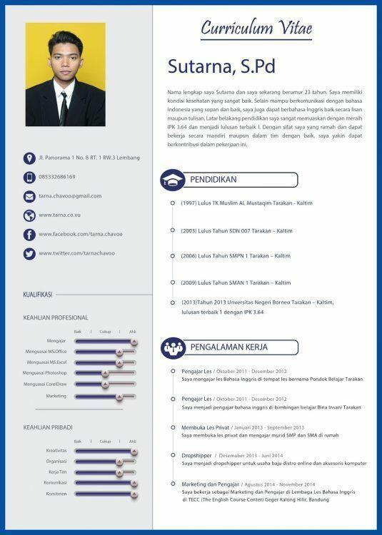 Jasa Pembuat CV Untuk Melamar Lewat Email Atau Online Cuma 10 Rebu