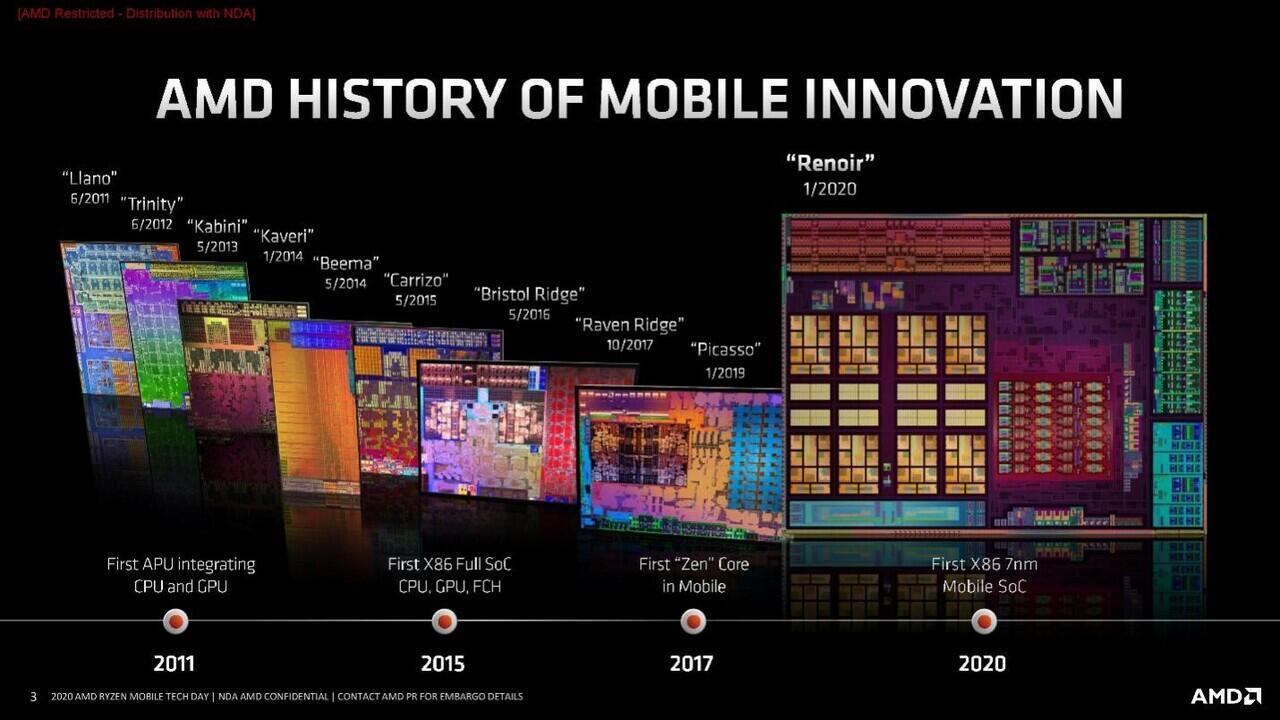 Ini Prosesor Mobile Paling Canggih! Berteknologi 7nm!