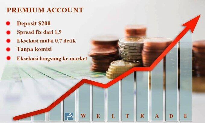 WELTRADE | Tersedia perdagangan forex, logam, minyak dan crypto currency