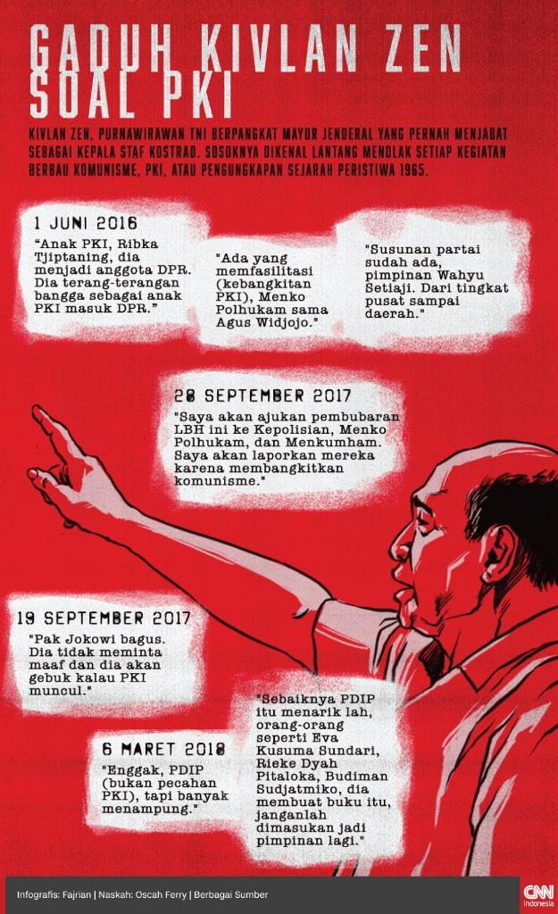 PDIP Proses Hukum Pembakaran Bendera Banteng di Demo RUU HIP