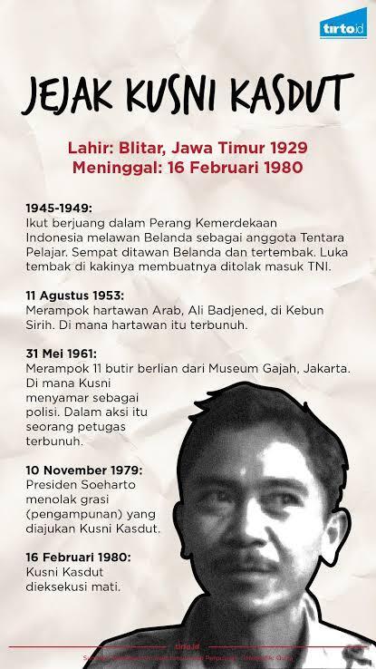 5 Preman yang Namanya Terkenal Di Indonesia, Kang Bahar dan Kang Mus Ada Gak Ya?