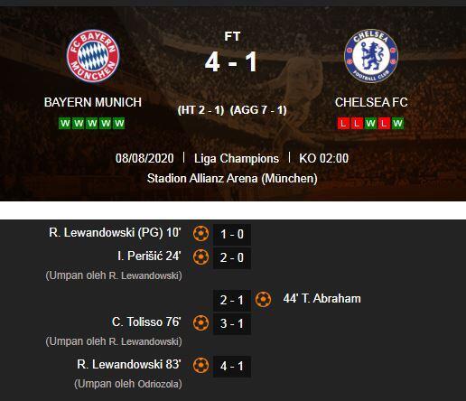 Hasil Liga Champion: Bayern Muenchen vs Barcelona di Perempat Final!