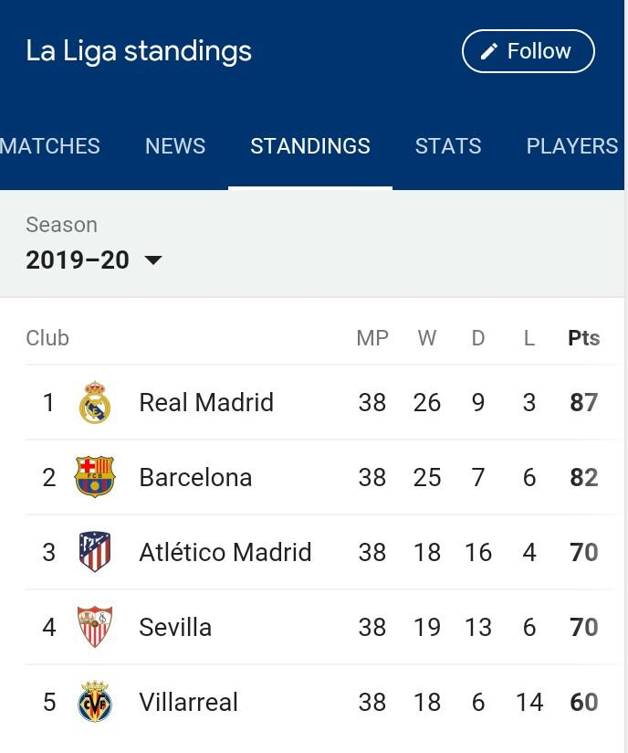Statistik Kembar Atletico Madrid Dan RB Leipzig