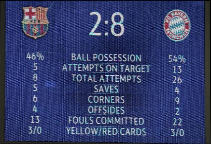 Barcelona Dihancurkan Muenchen, Kapan Terakhir Kali Kebobolan 8 Gol??