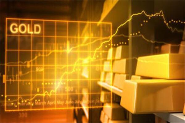 Apa metode manajemen untuk posisi perdagangan emas spot?