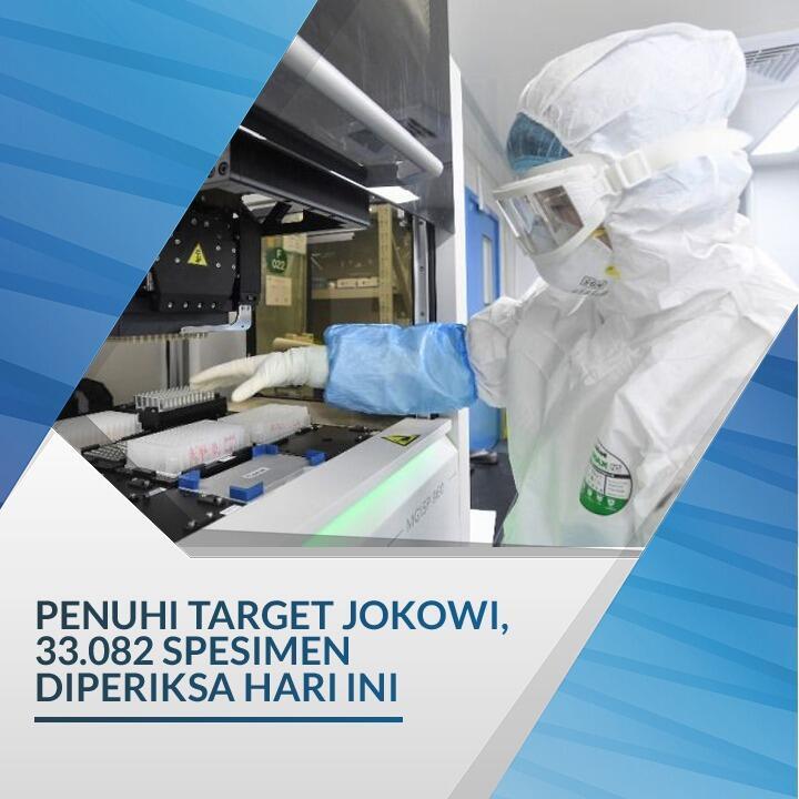 Penuhi Target Jokowi, 33.082 Spesimen Diperiksa Hari Ini