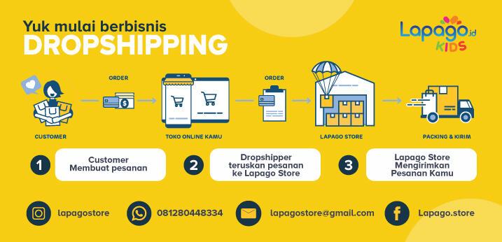 [DROPSHIP & RESELLER] LAPAGO KIDS Supplier Fashion Anak/Bayi Terbesar Import (UPDATE)