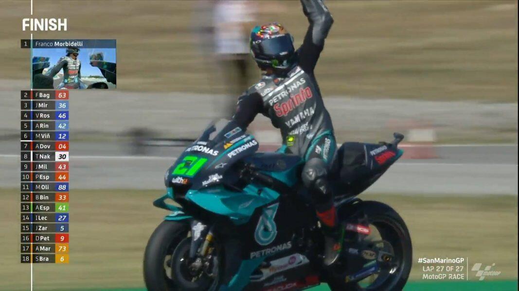 Morbidelli Juara, VR46 Nyaris Naik Podium di MotoGP San Marino
