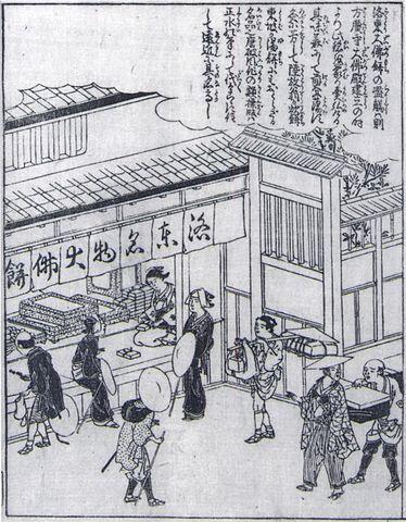 Para Pecinta Permen, Udah Tahu Nggak Nih Sejarah Permen Bagaimana?