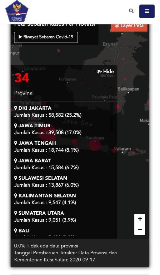 Kenapa Restart Liga 1 Indonesia Aneh Di Mata Orang Awam