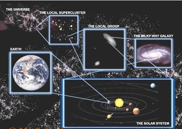 Bersyukurlah! Ini yang Bakal Terjadi, Jika Gaya Gravitasi Bumi Naik 2 Kali Lipat