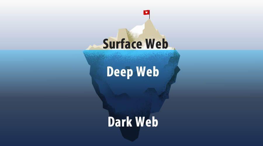 Sufrace, Deep Dan Dark Web! Ternyata Dark Web Sangat Menyeramkan, Ini Alasannya!