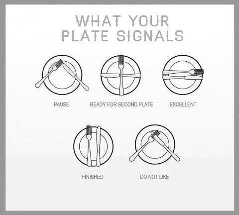 Makan di Restoran, Jangan Sampai Lupa Arti Penempatan Posisi Sendok Garpu Ya Gan