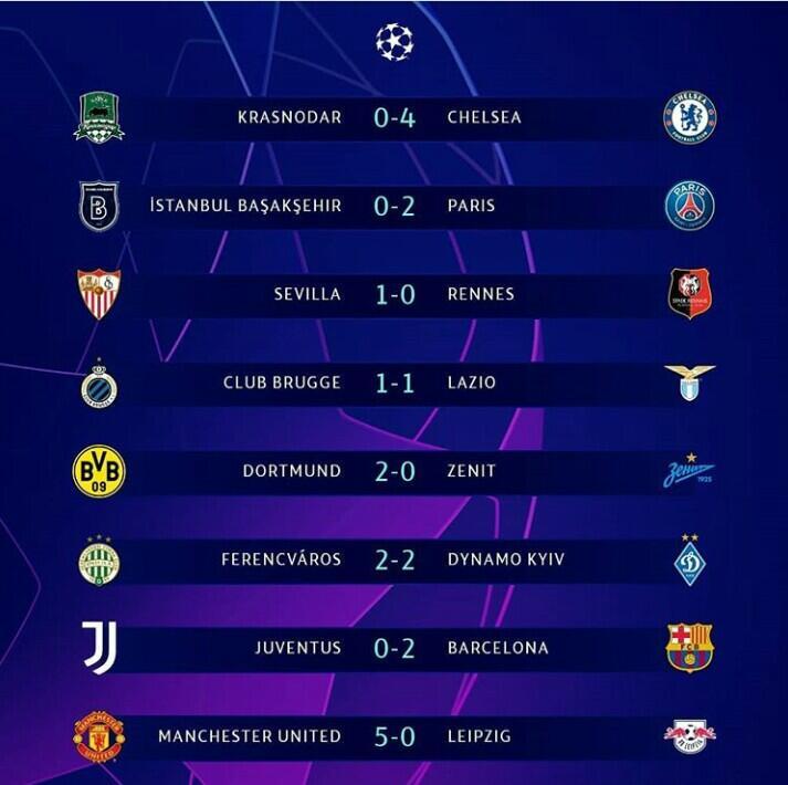 Torehan Apik Wakil Premier League !!!