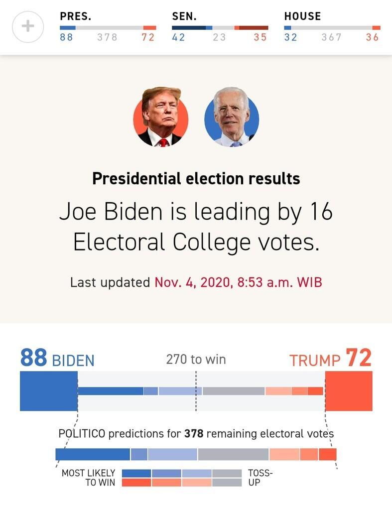 [live update] pilpres USA,menuju 270electoral vote