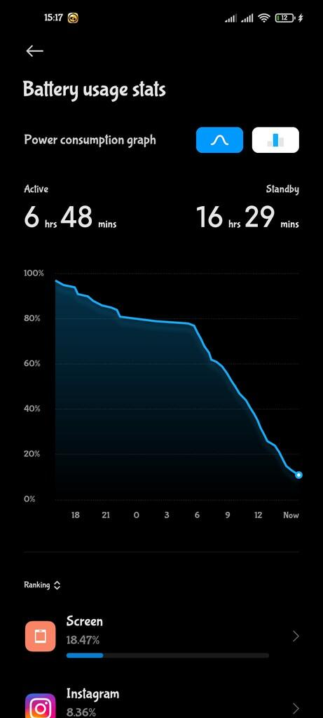 [Review] Xiaomi Mi 10T Pro
