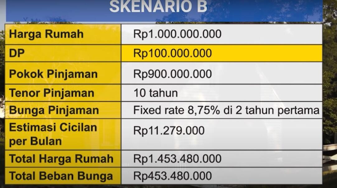 Sebelum Beli Rumah, Agan Harus Tahu Biaya dan Risiko KPR Ya!