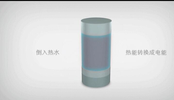 Secangkir Air Panas Untuk Menghasilkan Energi Listrik Yang Dapat Mengisi Baterai