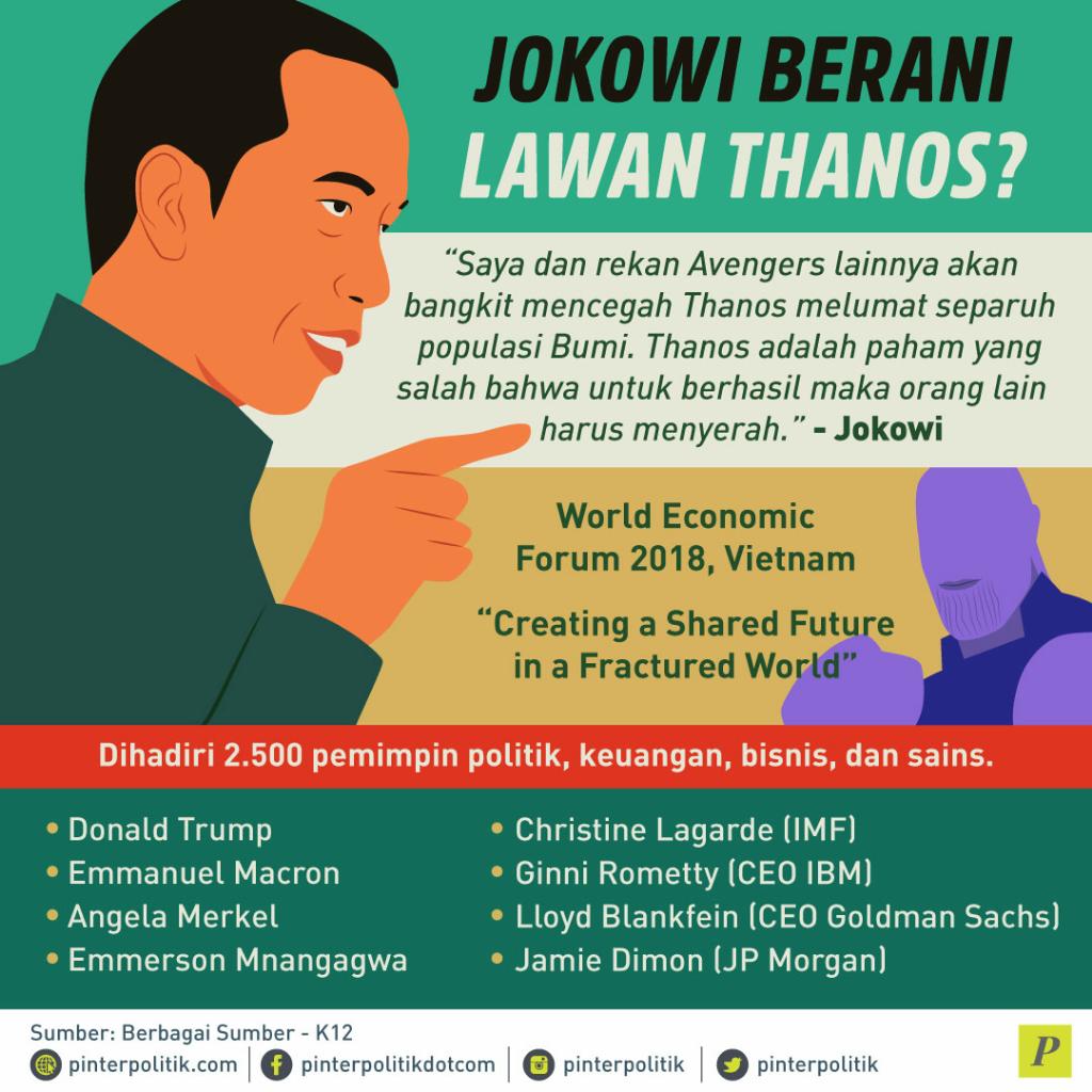 [Cocoklogi] Apakah Pidato Jokowi Tentang Thanos, Bicara Tentang Biologi War Covid19?