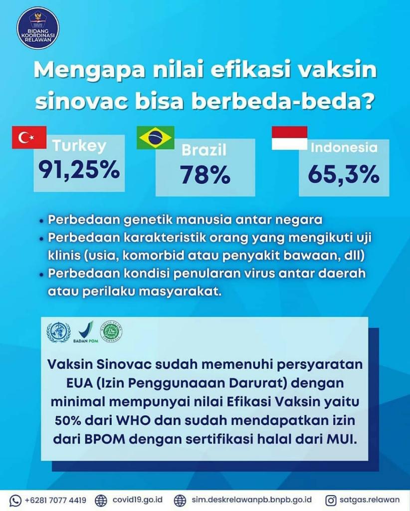 Ribka Tjiptaning Sebut Vaksin Sinovac Rongsokan, Pakar Jawab dengan Surat Terbuka