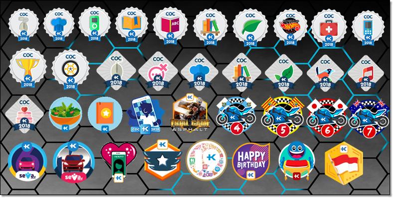 11 Tahun Ngaskus, Ane Tetap Antusias Koleksi Badge Participant dan Badge Winner