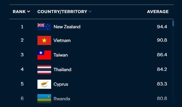 Waspada! Penambahan Kematian Corona RI Hari Ini Tertinggi di Asia