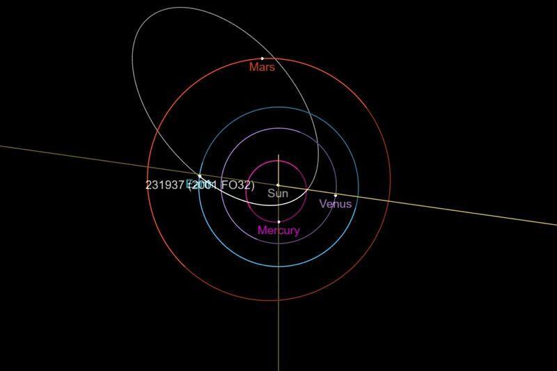 Asteroid terbesar berukuran 900 meter sedang mendekati Bumi !
