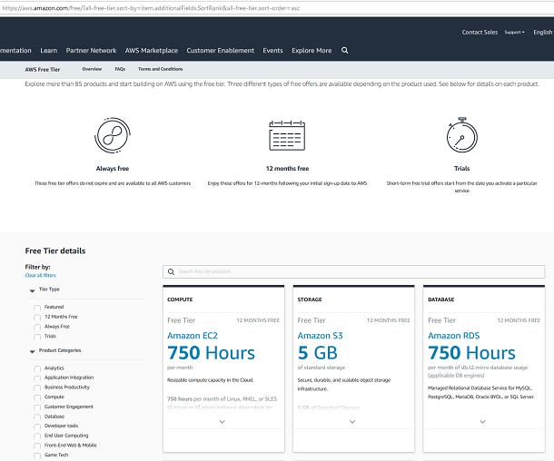Fasilitas & Layanan Gratis Yang Tersedia Di AWS (Amazon Web Services)