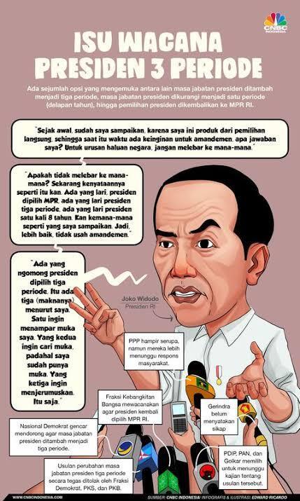 Stop Percaya Presiden Jokowi Ingin Berkuasa Tiga Periode.