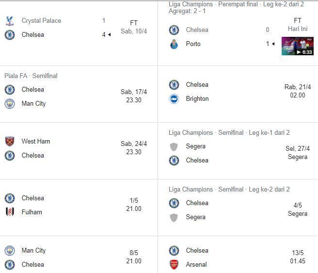 Puasa Bulan Ini Berdampak Besar untuk Para Pemain Chelsea dan Manchester City