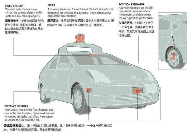 "Raksasa Drone Cina ""DJI"" Berencana Buat Sensor Auto Drive Pada Mobil"