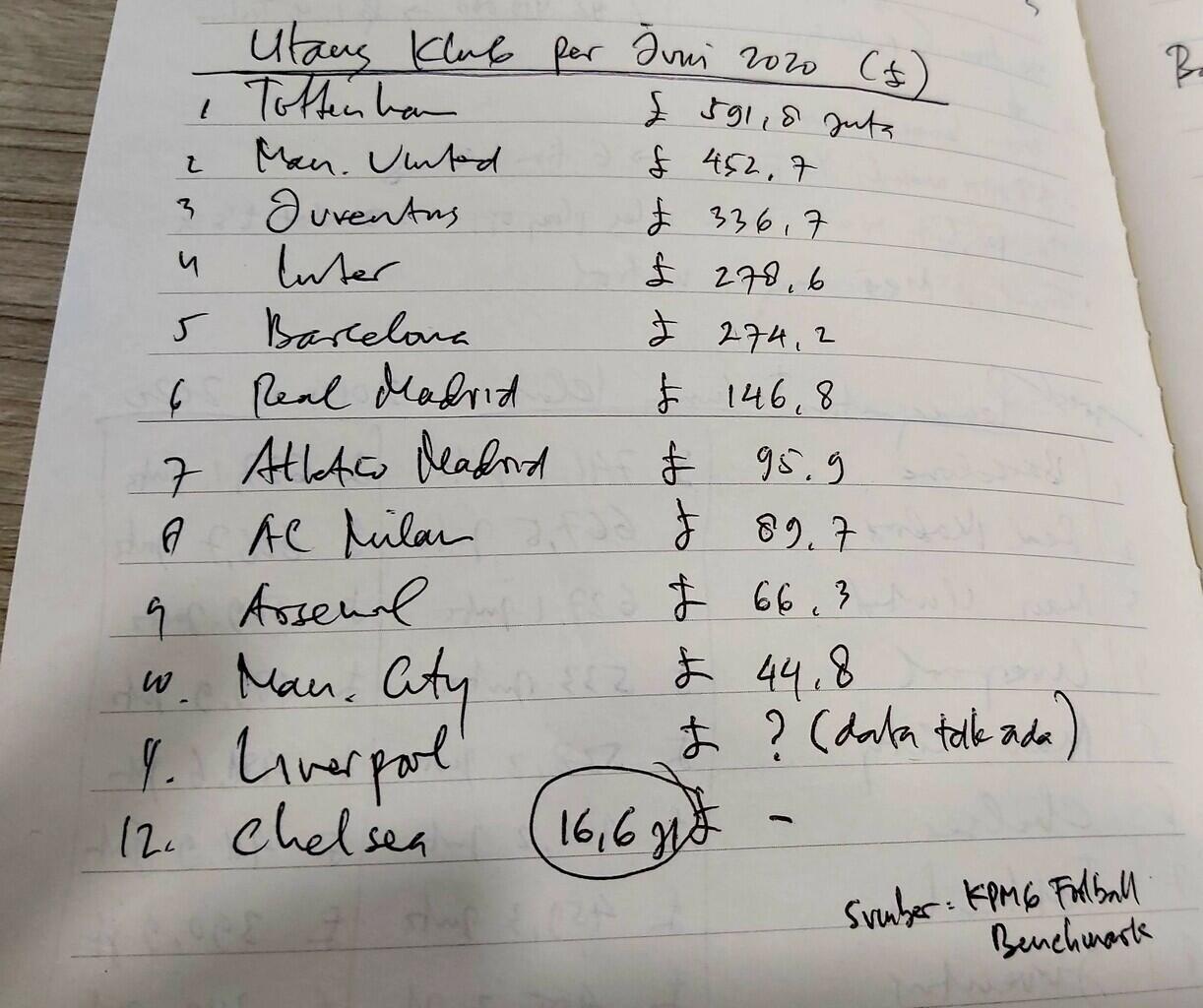 Pandemi Hanya Pemantik, European Super League adalah Suara Independensi Klub (1)